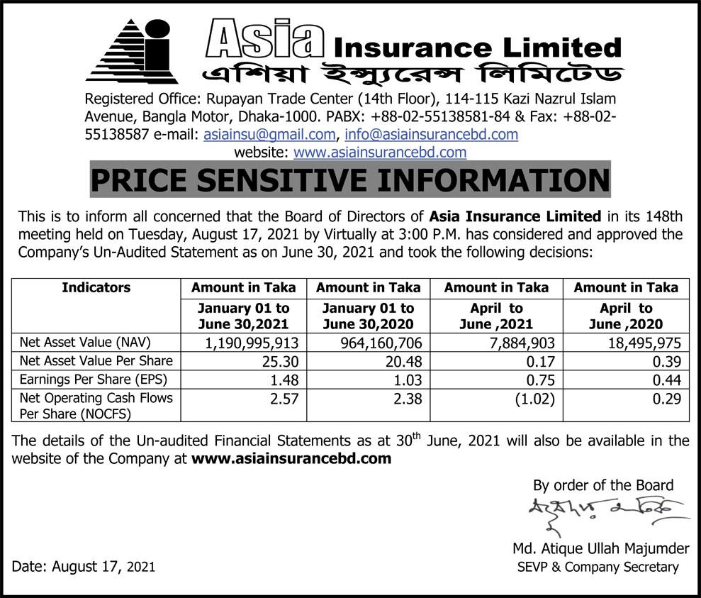 Asia Insurance PRICE SENSITIVE INFORMATION